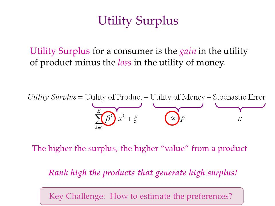 Rank high the products that generate high surplus!