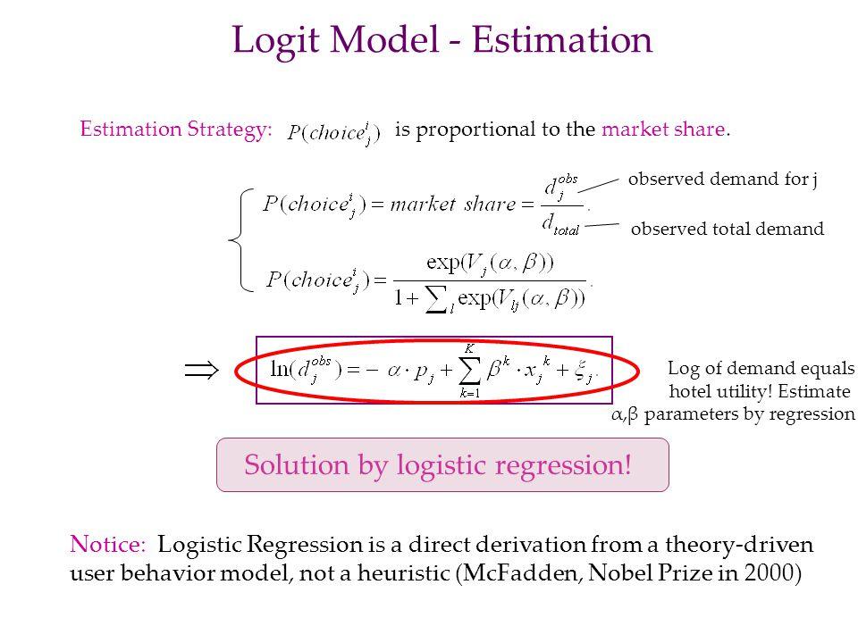 Logit Model - Estimation