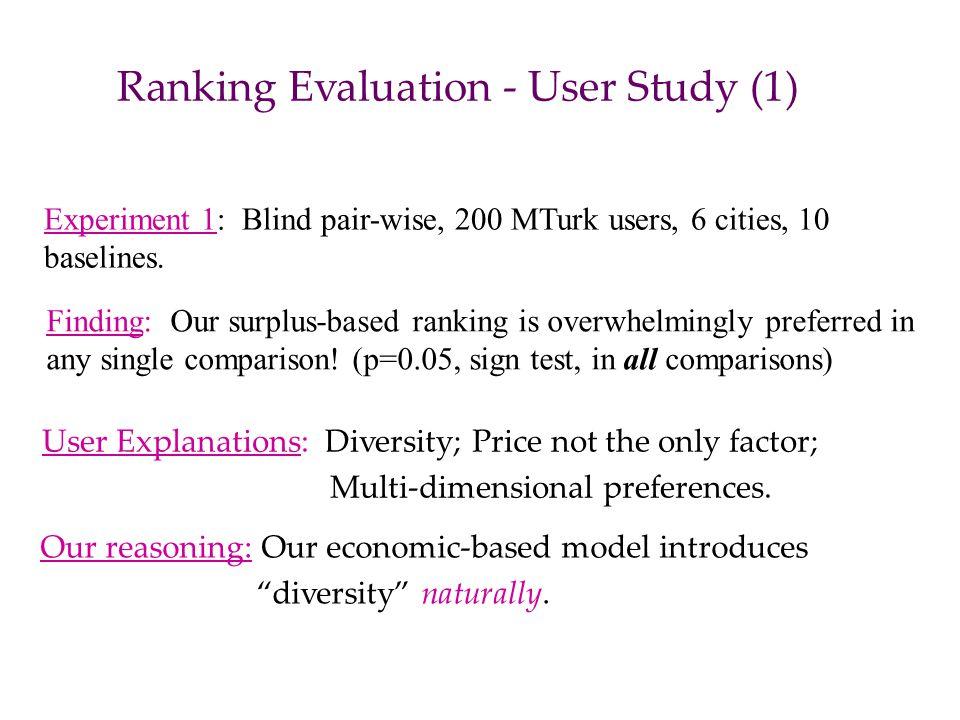 Ranking Evaluation - User Study (1)