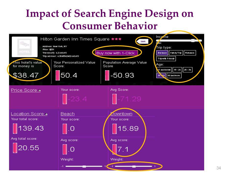 Impact of Search Engine Design on Consumer Behavior