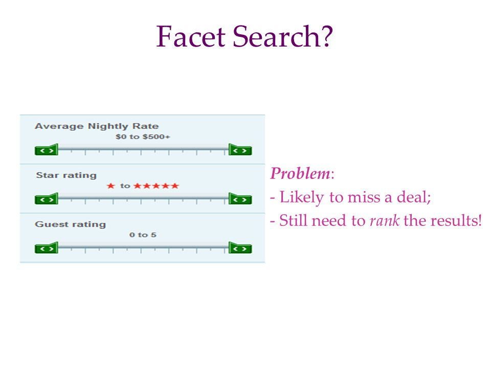 Facet Search Problem: - Likely to miss a deal;