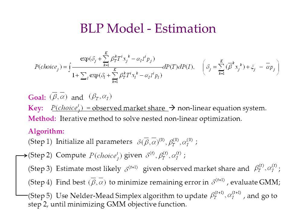 BLP Model - Estimation Goal: and