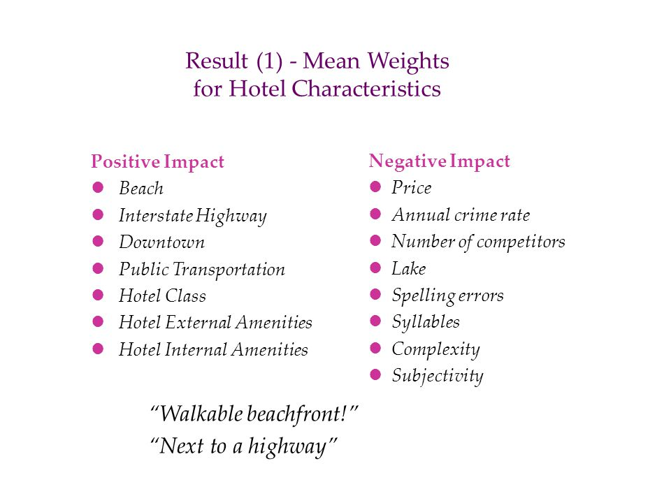 Result (1) - Mean Weights for Hotel Characteristics