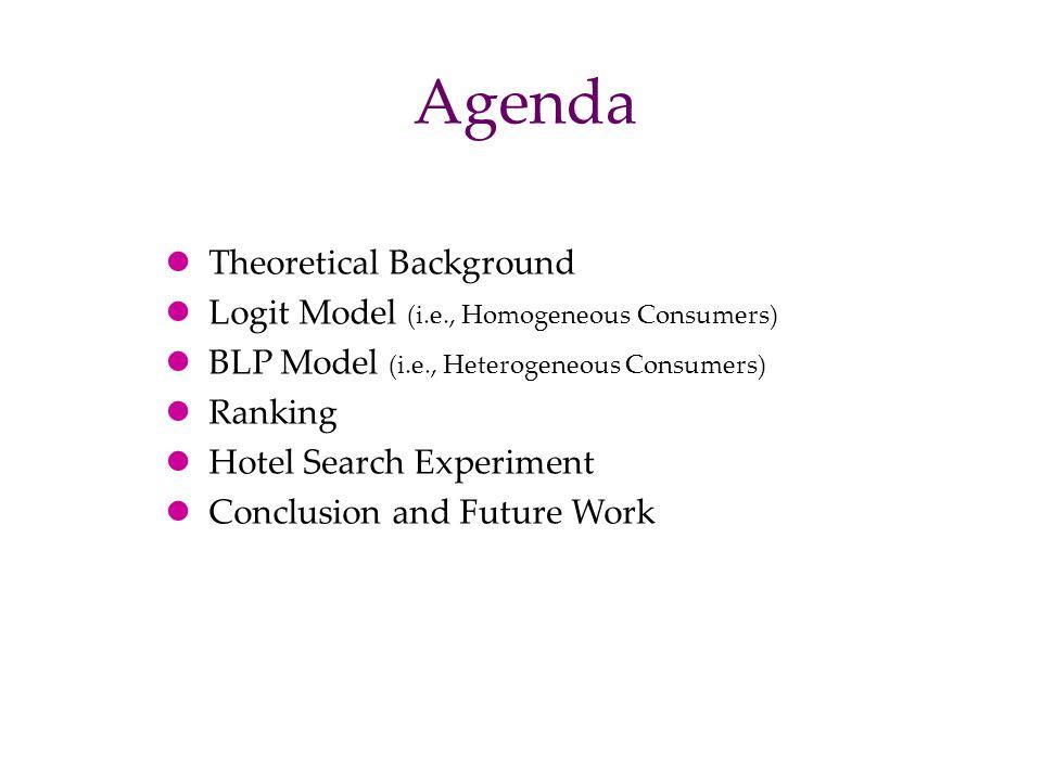 Agenda Theoretical Background
