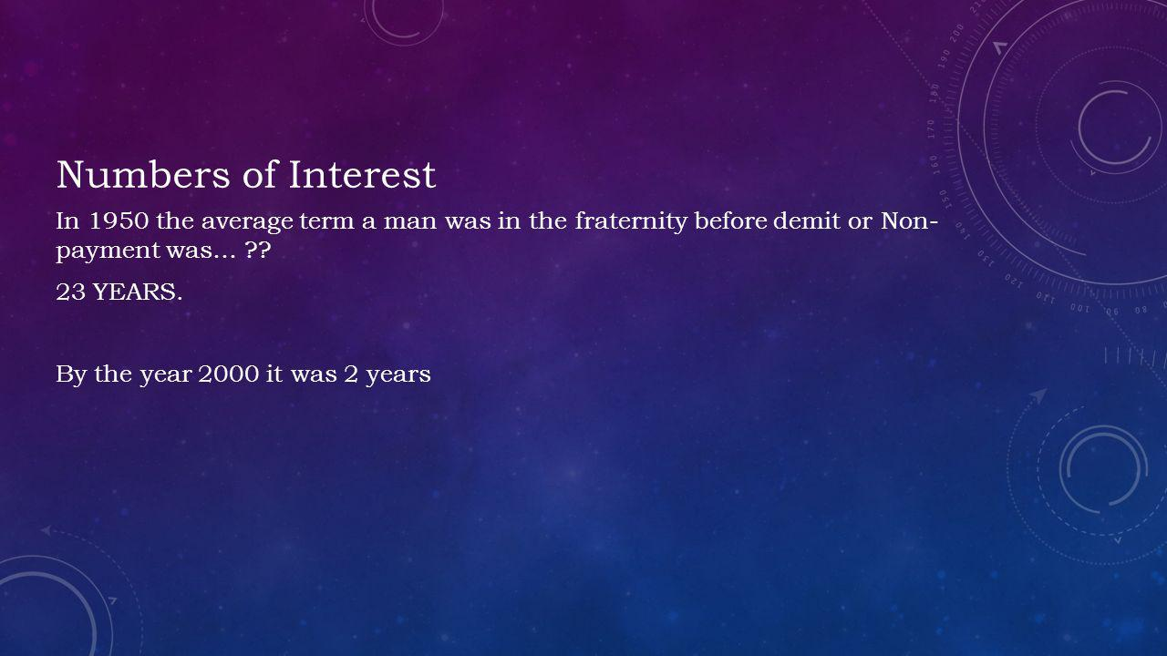Numbers of Interest In 1950 the average term a man was in the fraternity before demit or Non- payment was…
