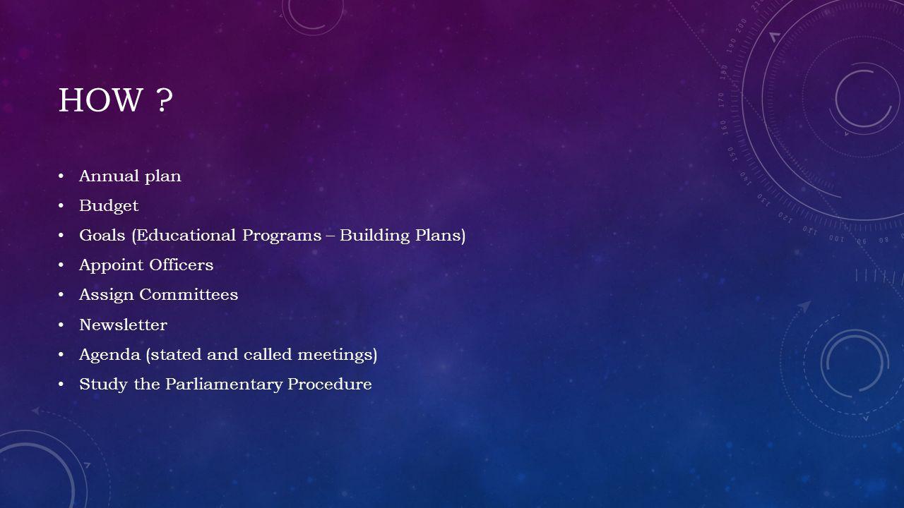 How Annual plan Budget Goals (Educational Programs – Building Plans)