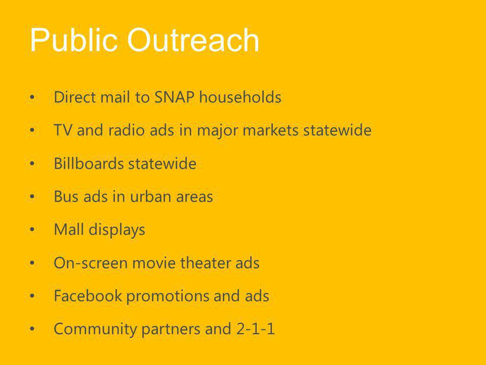 Public Outreach Direct mail to SNAP households