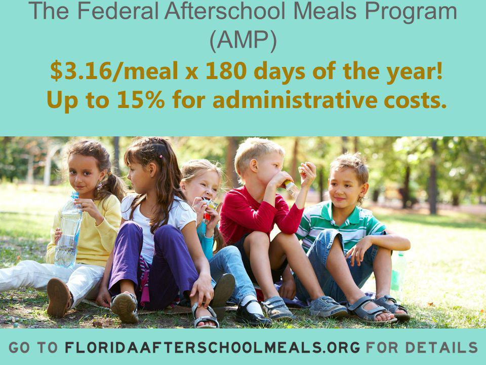 The Federal Afterschool Meals Program (AMP)
