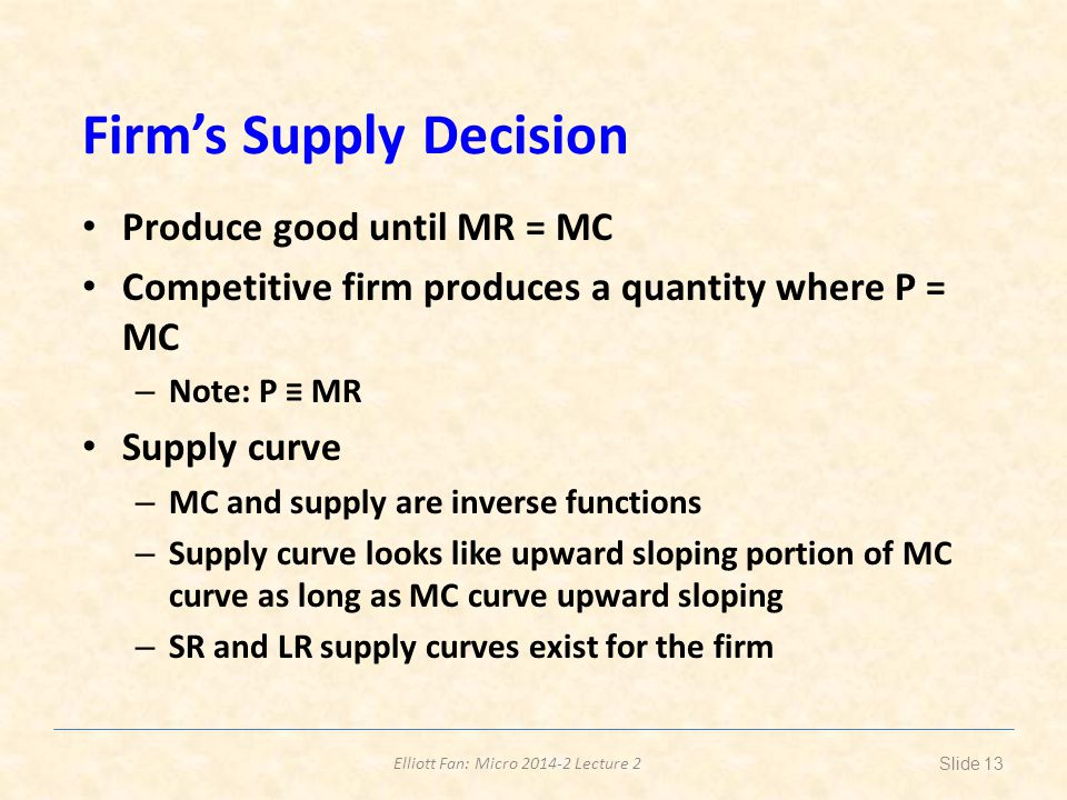 Firm's Supply Decision