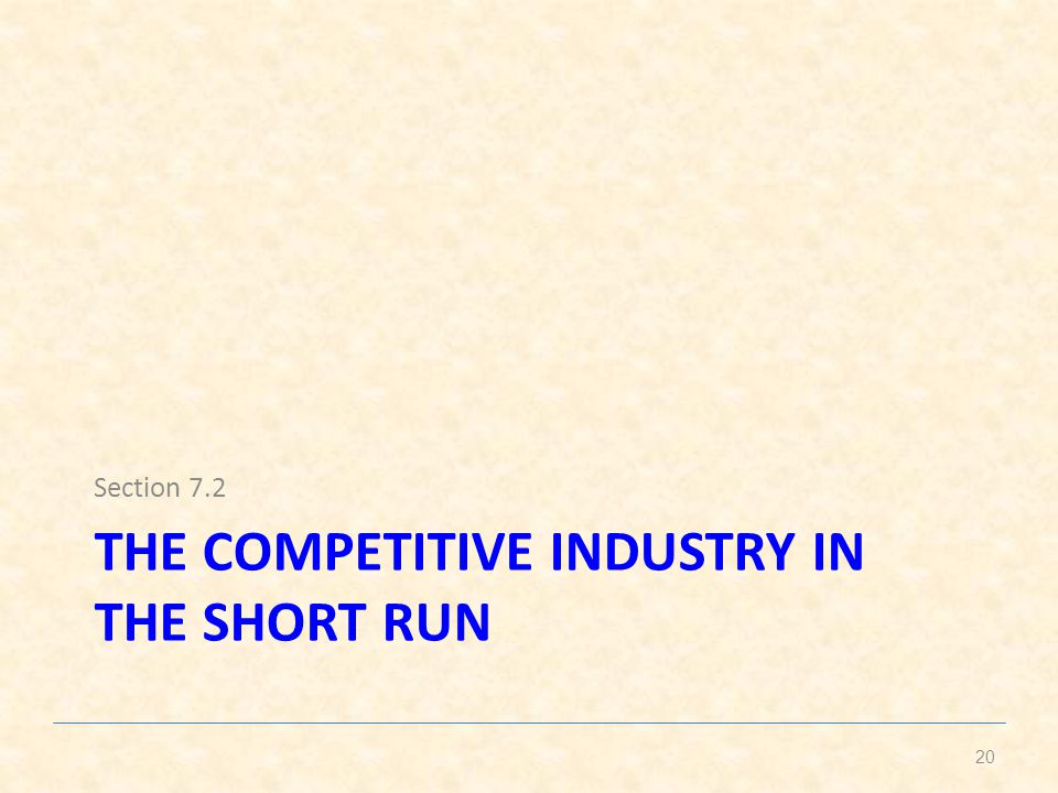 The competitive industry in the short run