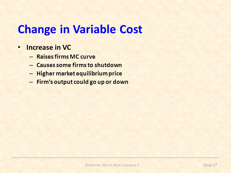 Change in Variable Cost