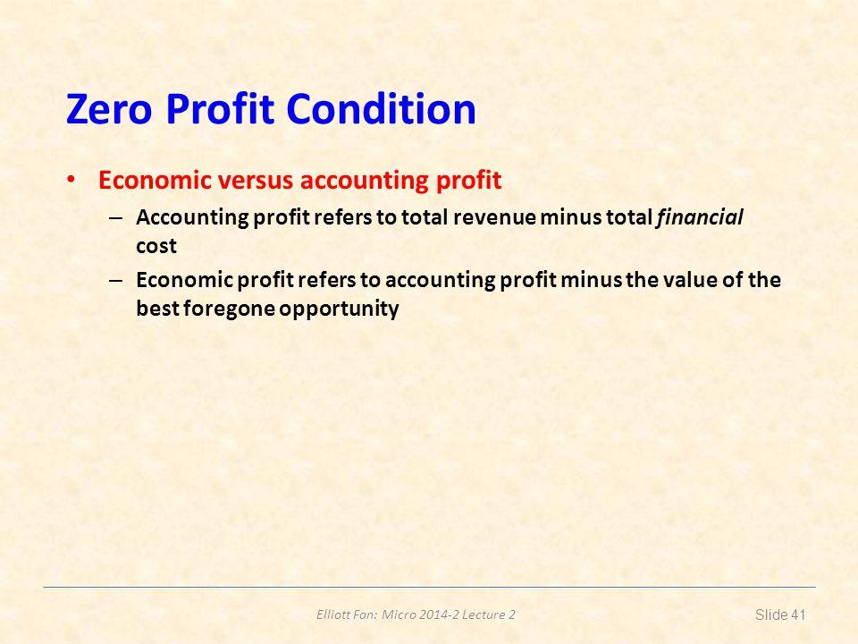 Zero Profit Condition Economic versus accounting profit