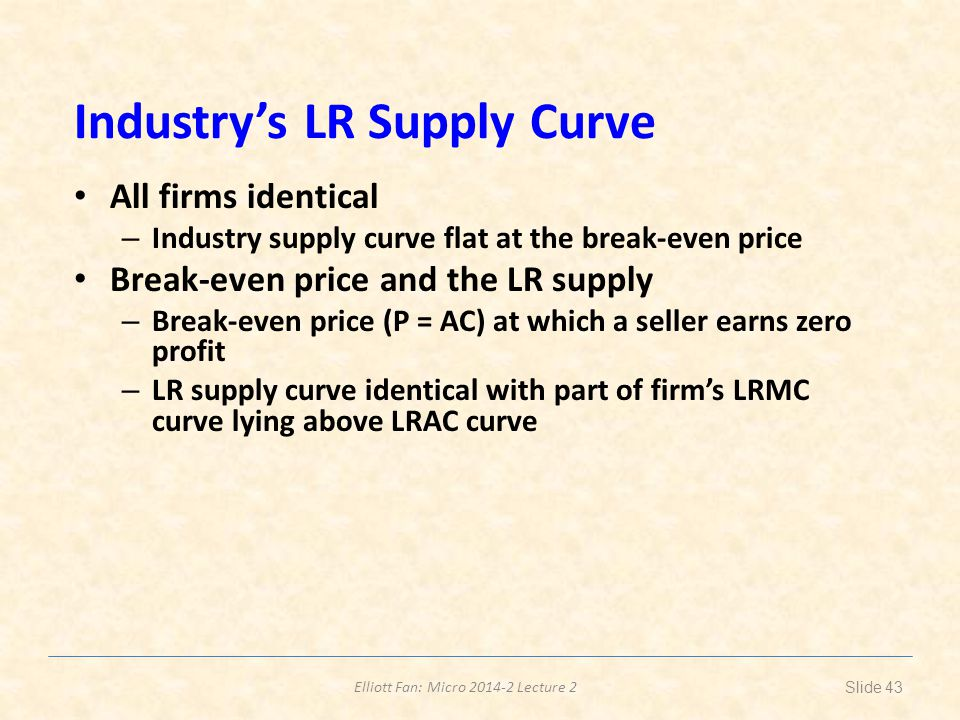 Industry's LR Supply Curve