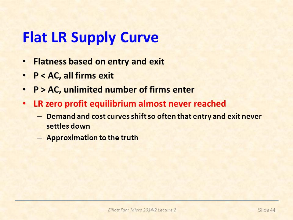 Flat LR Supply Curve Flatness based on entry and exit