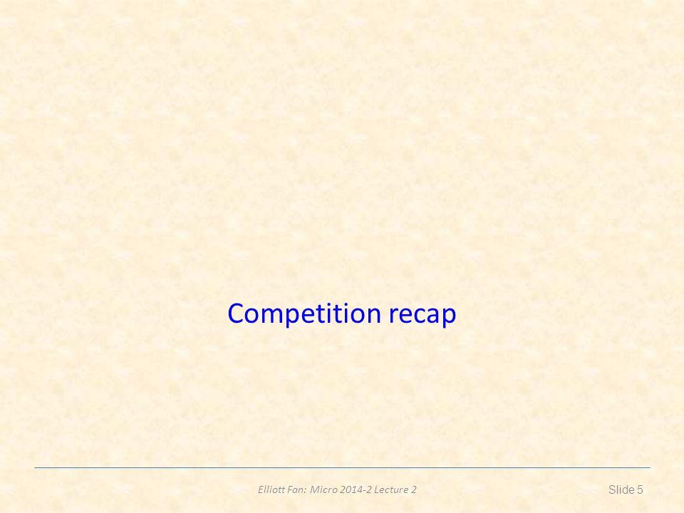 Competition recap