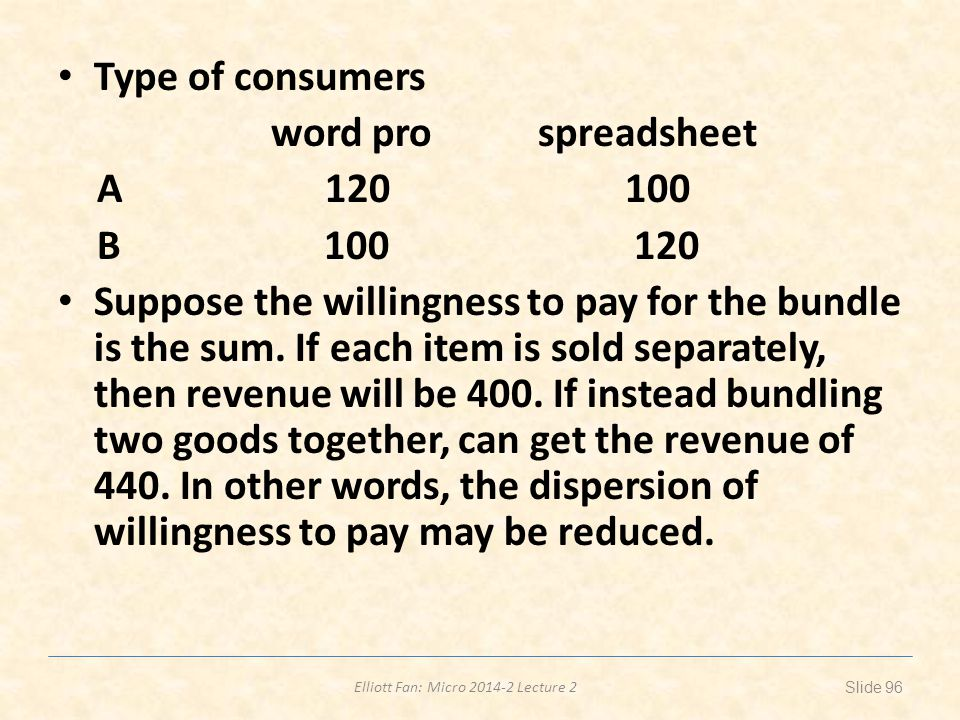 Type of consumers word pro spreadsheet. A 120 100. B 100 120.