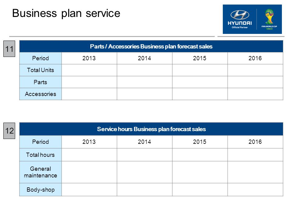 Business plan service 11. Parts / Accessories Business plan forecast sales. Period. 2013. 2014.
