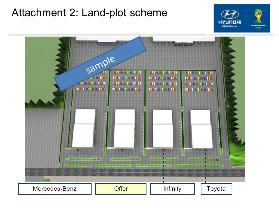 Attachment 2: Land-plot scheme