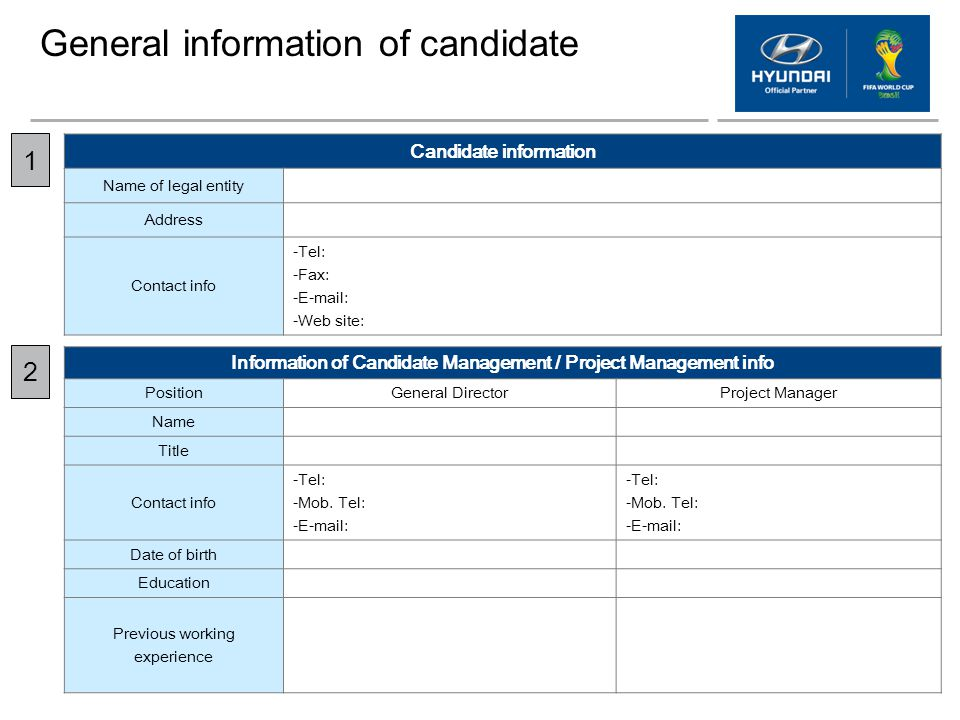 General information of candidate