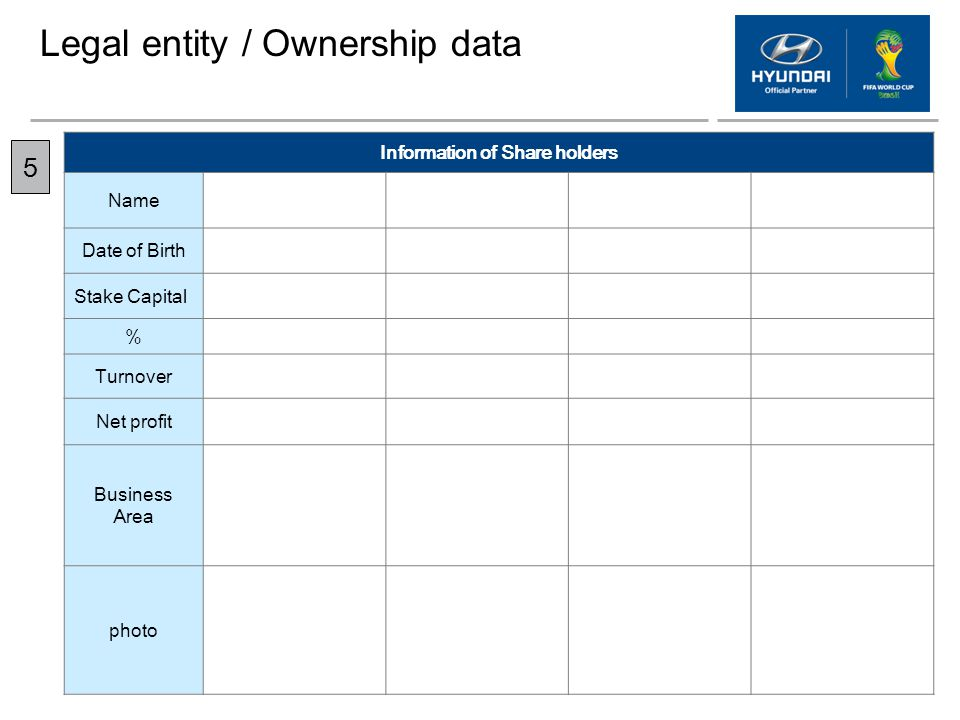 Legal entity / Ownership data