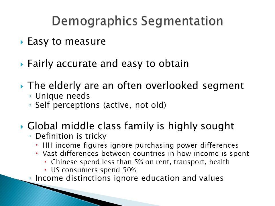 Demographics Segmentation