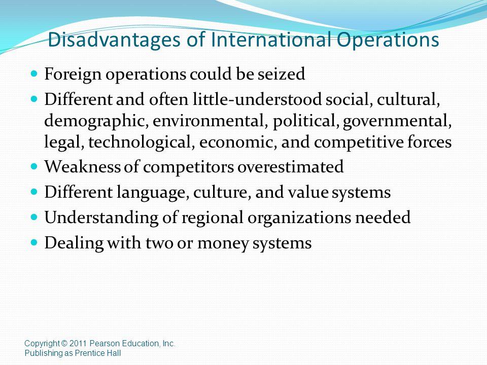 Disadvantages of International Operations