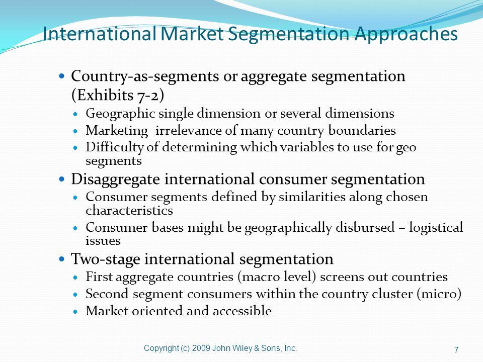 International Market Segmentation Approaches