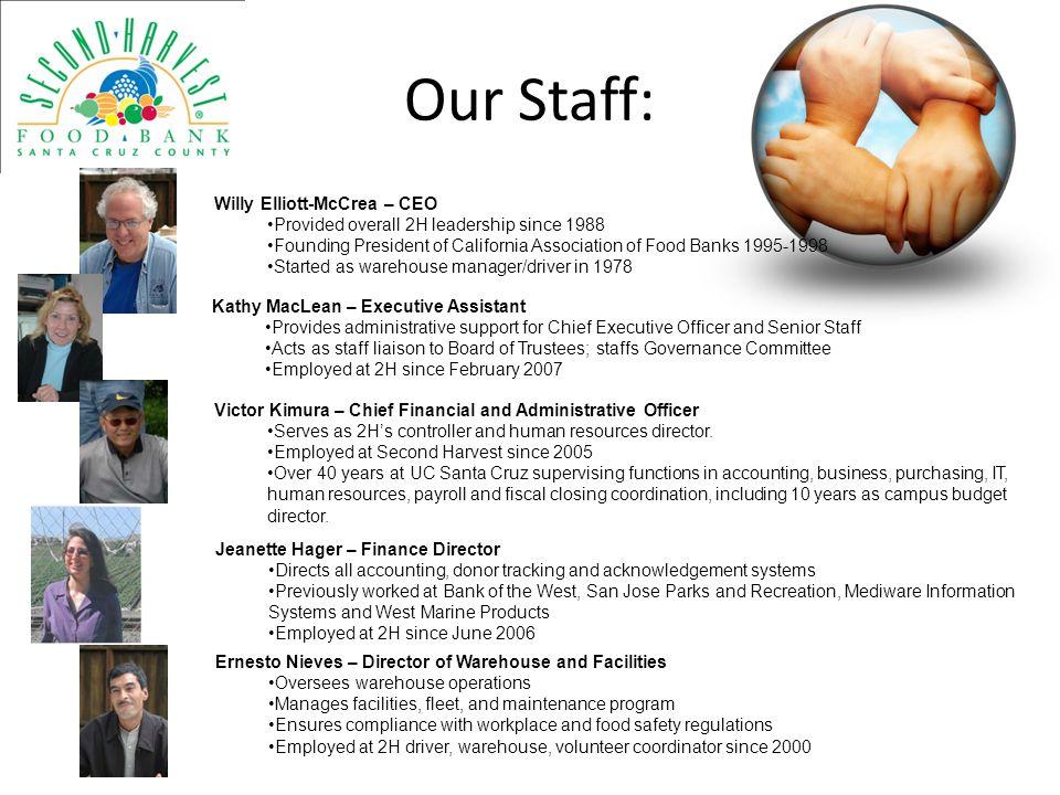 Our Staff: Willy Elliott-McCrea – CEO