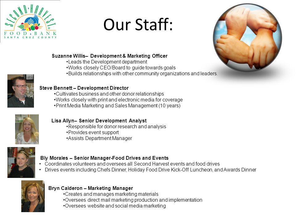 Our Staff: Suzanne Willis– Development & Marketing Officer