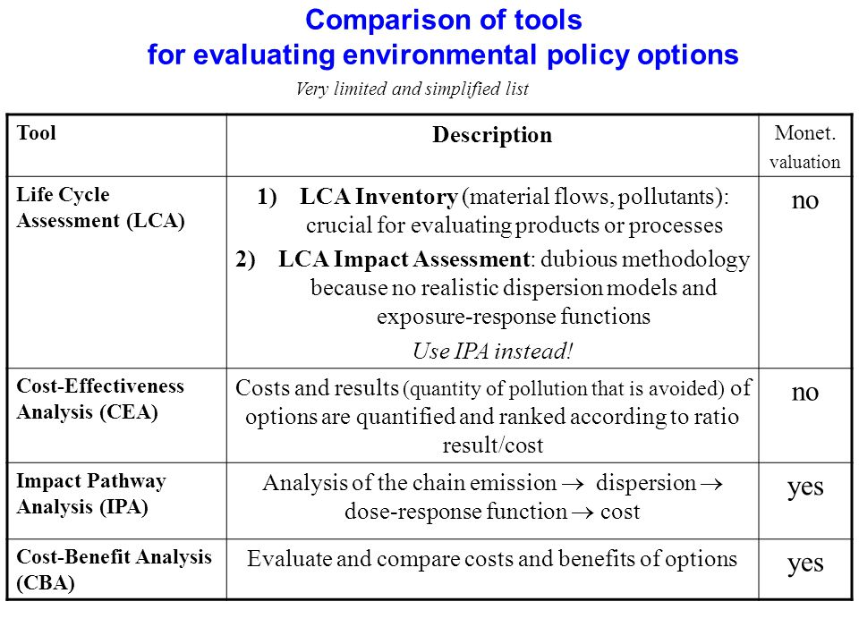 Comparison of tools for evaluating environmental policy options