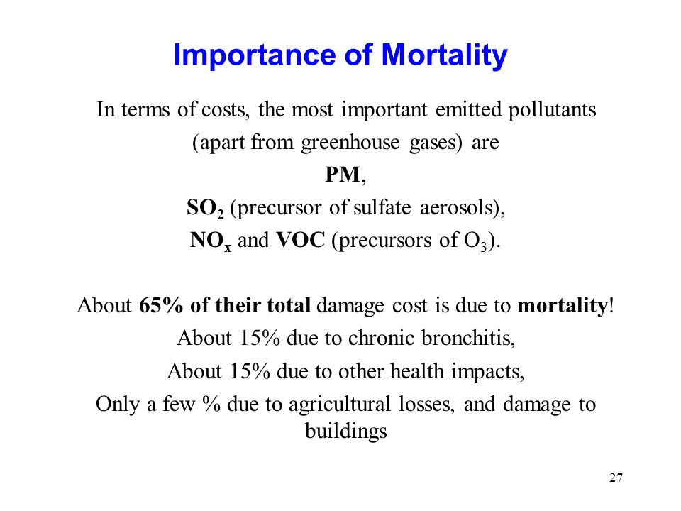 Importance of Mortality