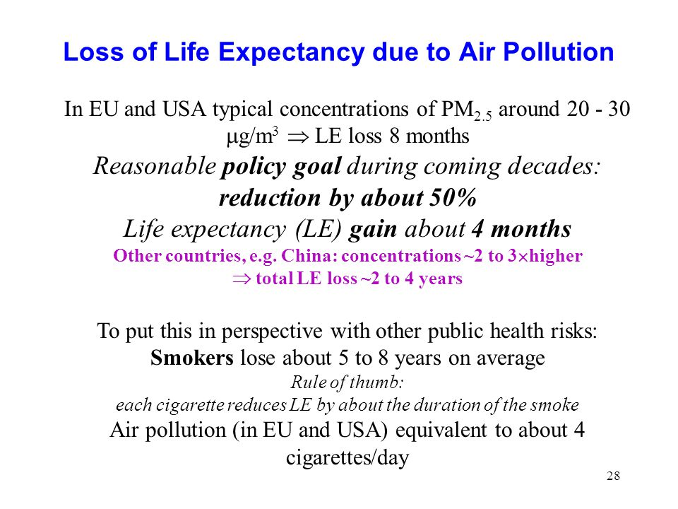 Loss of Life Expectancy due to Air Pollution