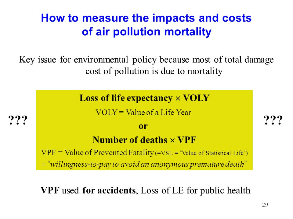 How to measure the impacts and costs of air pollution mortality