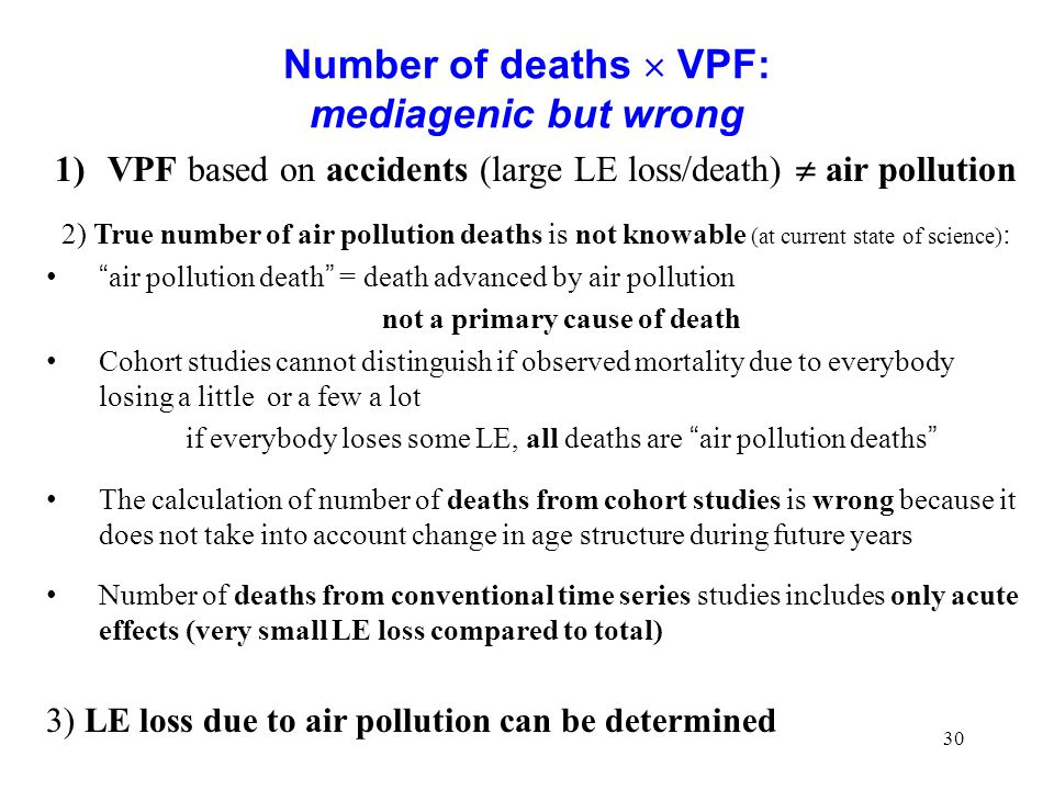 Number of deaths  VPF: mediagenic but wrong