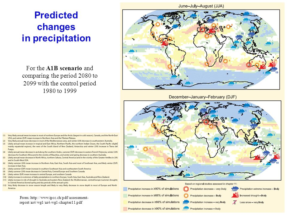 Predicted changes in precipitation