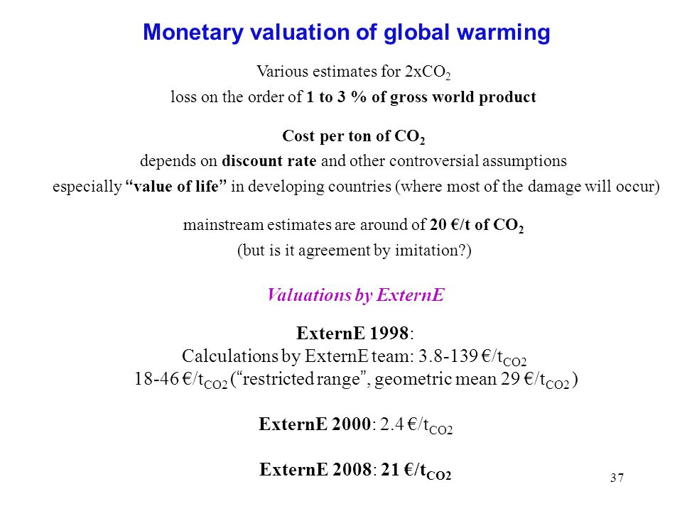 Monetary valuation of global warming