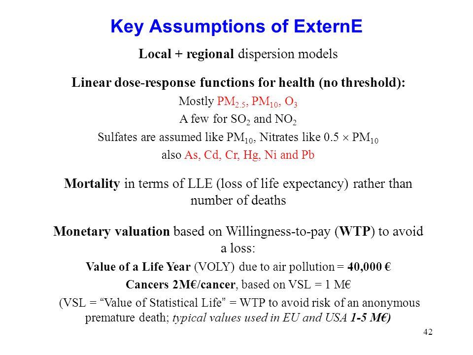Key Assumptions of ExternE