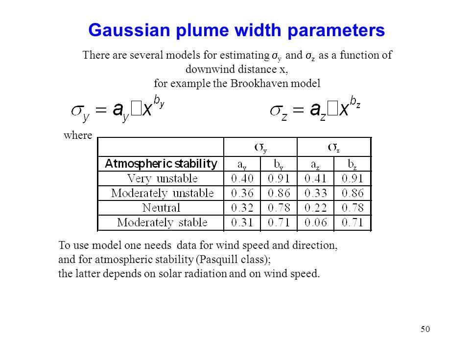 Gaussian plume width parameters