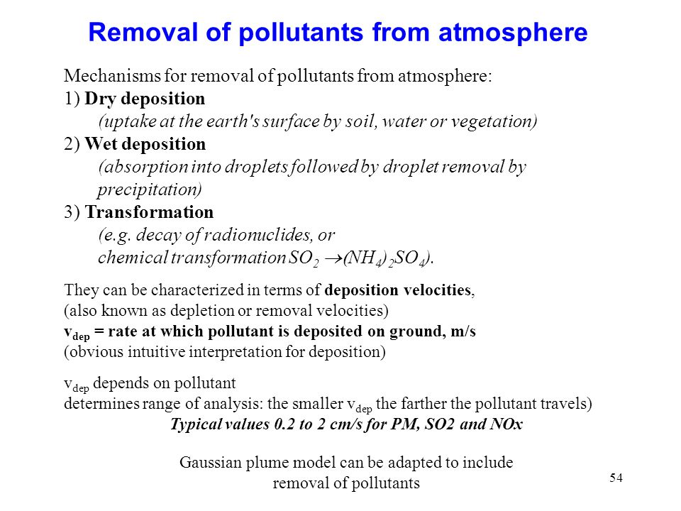 Removal of pollutants from atmosphere