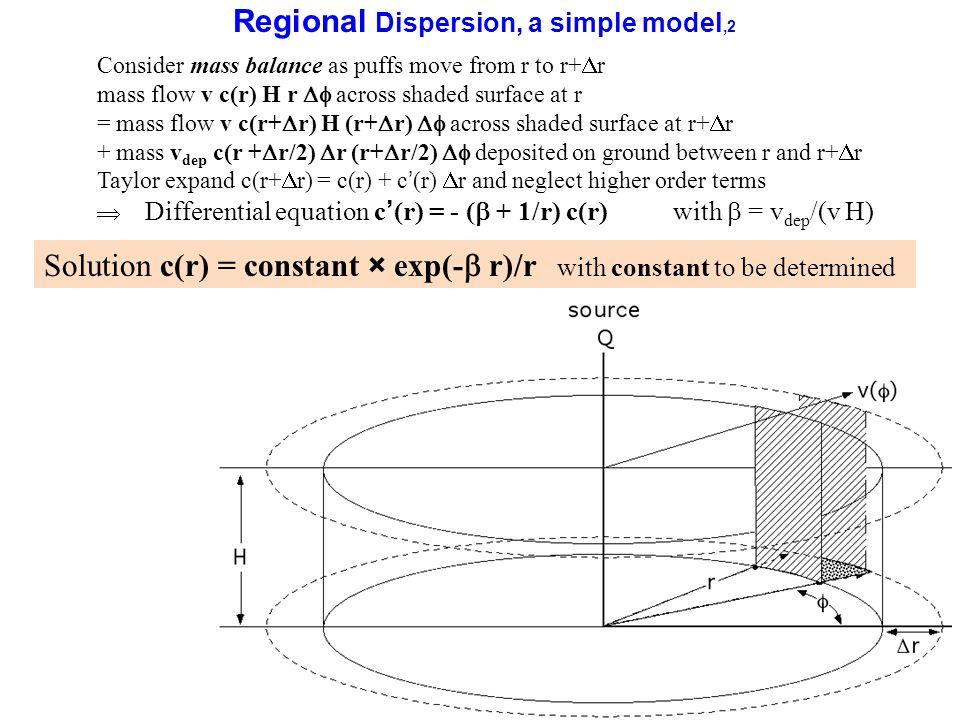 Regional Dispersion, a simple model,2