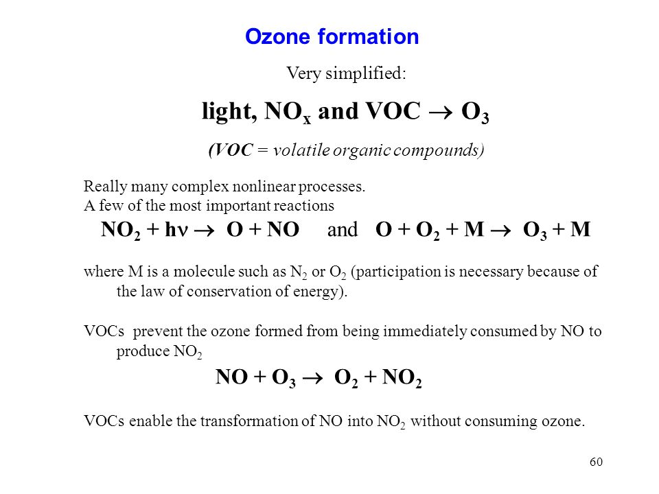 light, NOx and VOC O3 Ozone formation