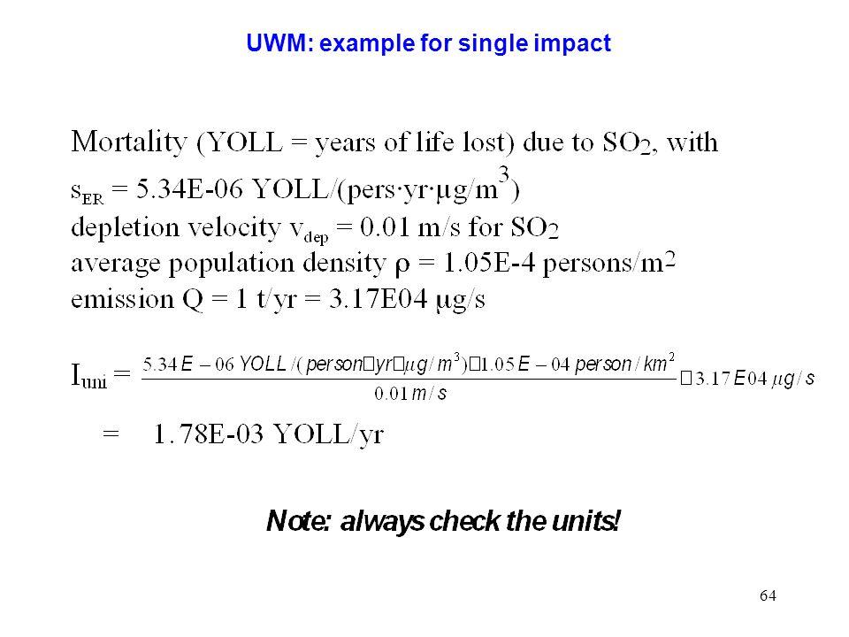 UWM: example for single impact