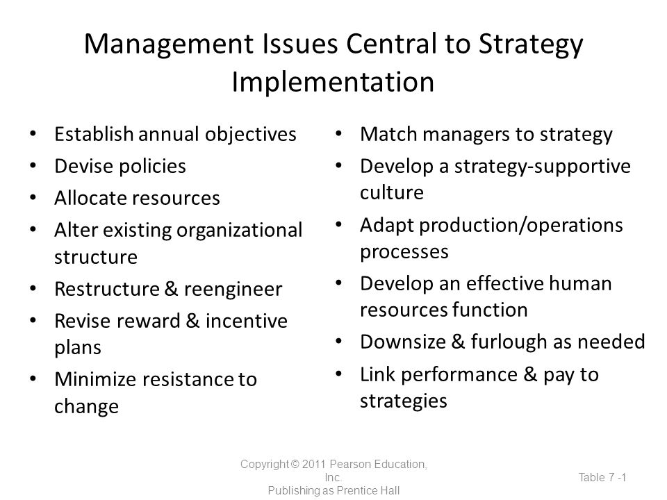 Management Issues Central to Strategy Implementation