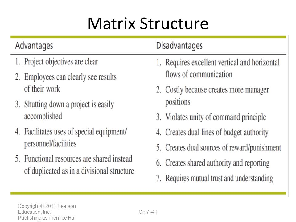 Matrix Structure Copyright © 2011 Pearson Education, Inc.