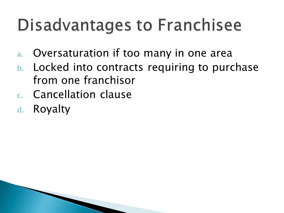 Disadvantages to Franchisee