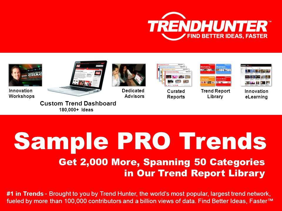 Custom Trend Dashboard