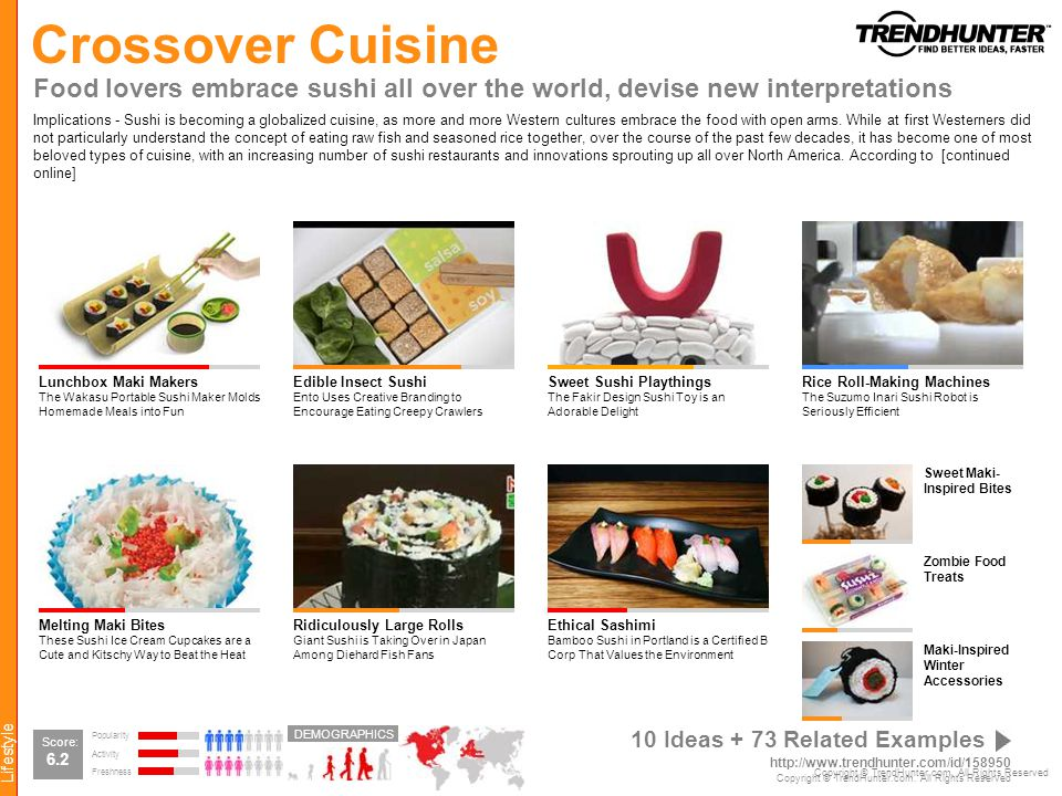 Crossover Cuisine Food lovers embrace sushi all over the world, devise new interpretations.
