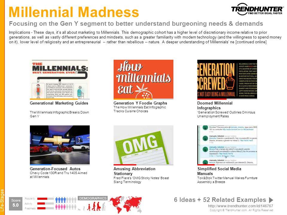 Millennial Madness Focusing on the Gen Y segment to better understand burgeoning needs & demands.