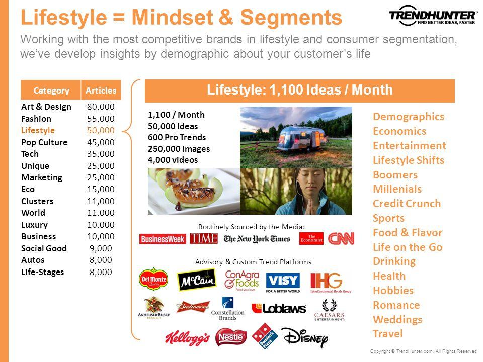 Lifestyle: 1,100 Ideas / Month