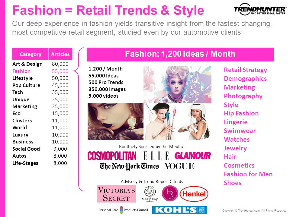 Fashion = Retail Trends & Style